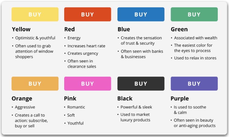 chart - call to action color uses, email marketing tips
