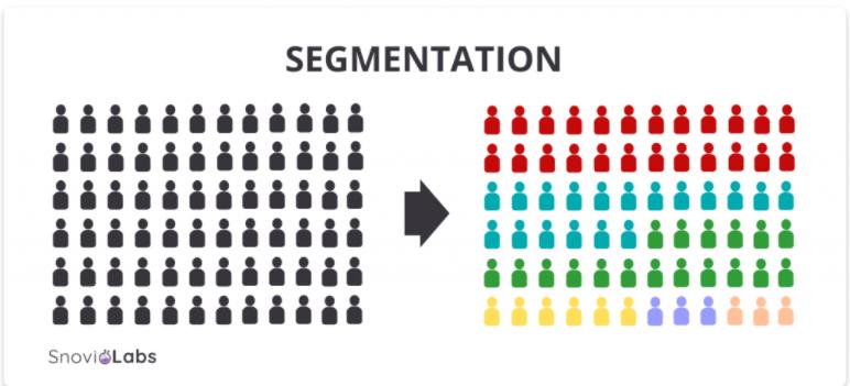 chart - segmentation, email marketing tips