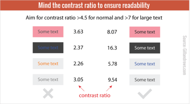 Mind The Contrast ratio, email marketing tips
